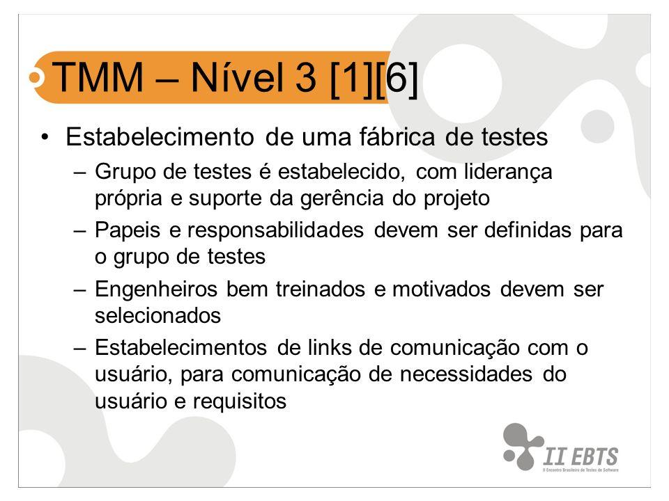TMM – Nível 3 [1][6] Estabelecimento de uma fábrica de testes